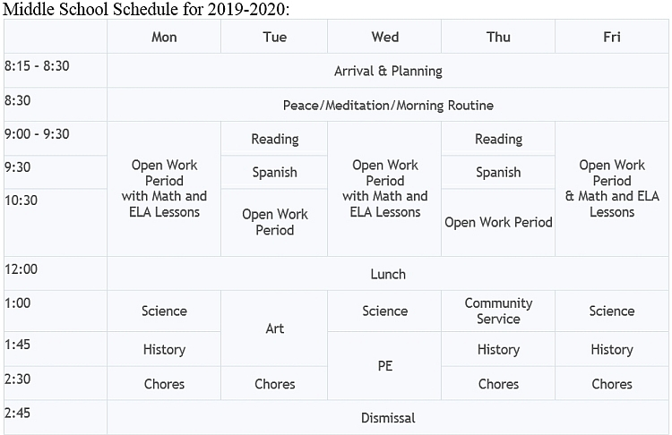 Sample Middle School Schedule